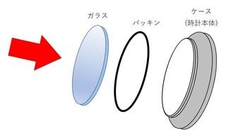 図解1.jpg